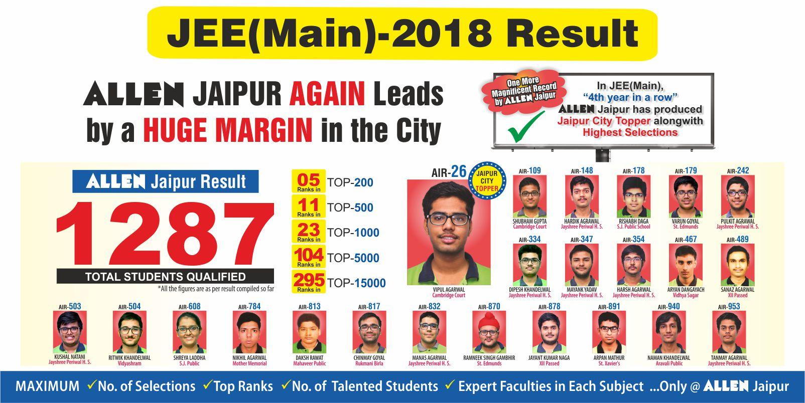 ALLEN Jaipur JEE (Main) 2018
