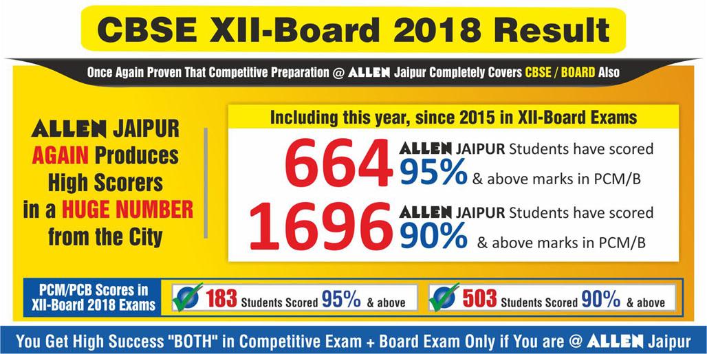 ALLEN Jaipur CBSE Result 2018
