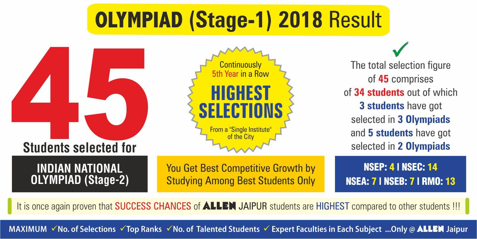 OLYMPIAD (STAGE-1) 2018