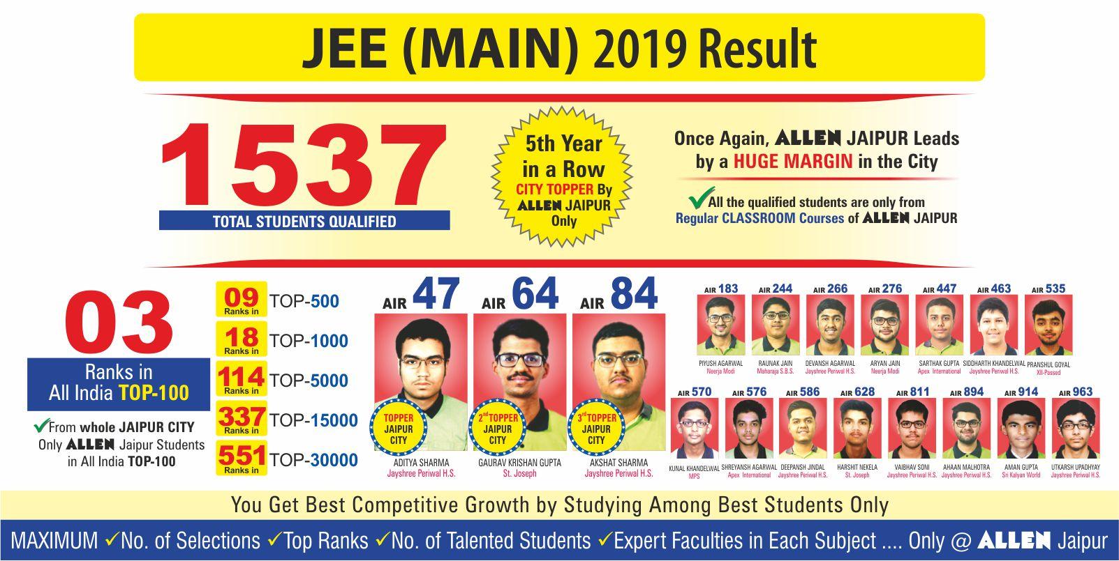 JEE (MAIN) 2019