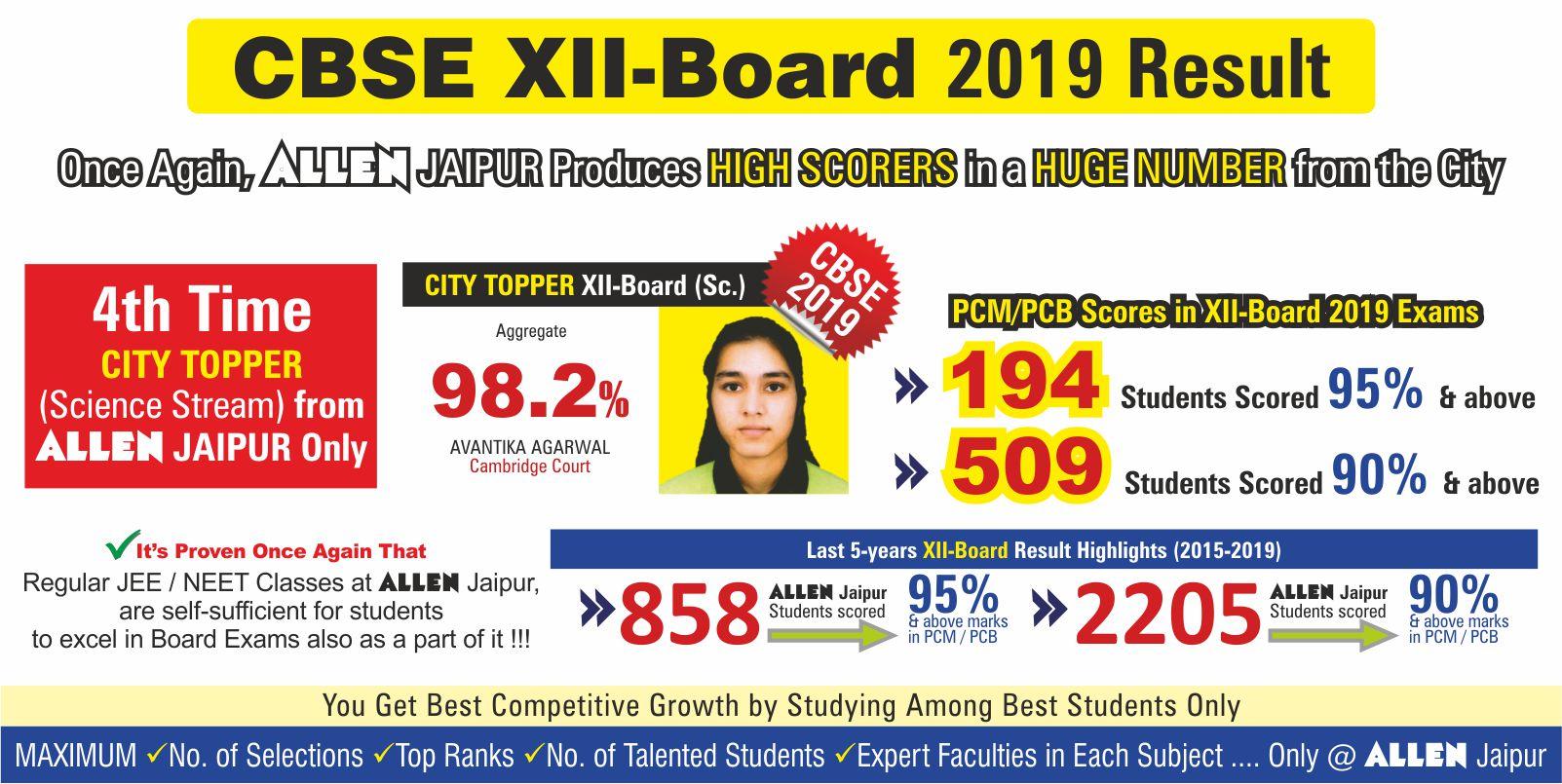 CBSE Result 2019