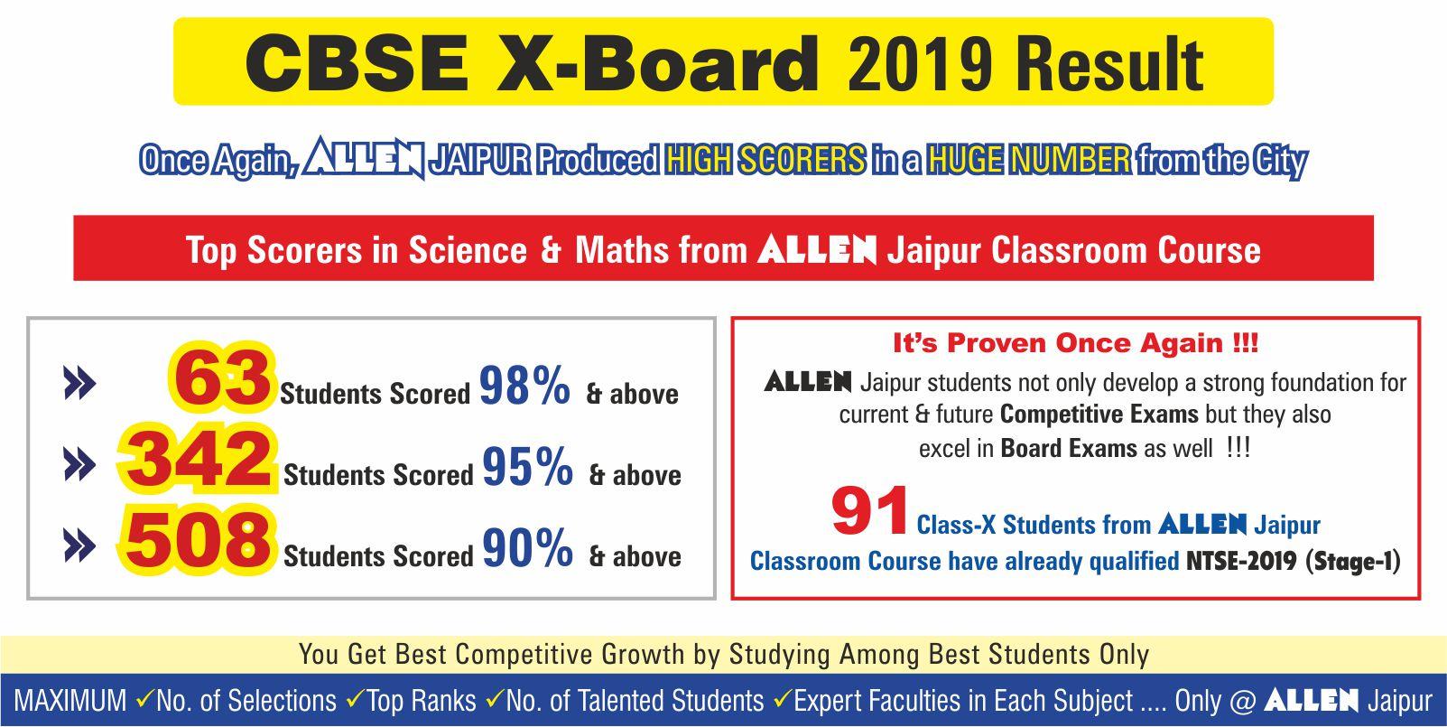 CBSE Class-X Result 2019