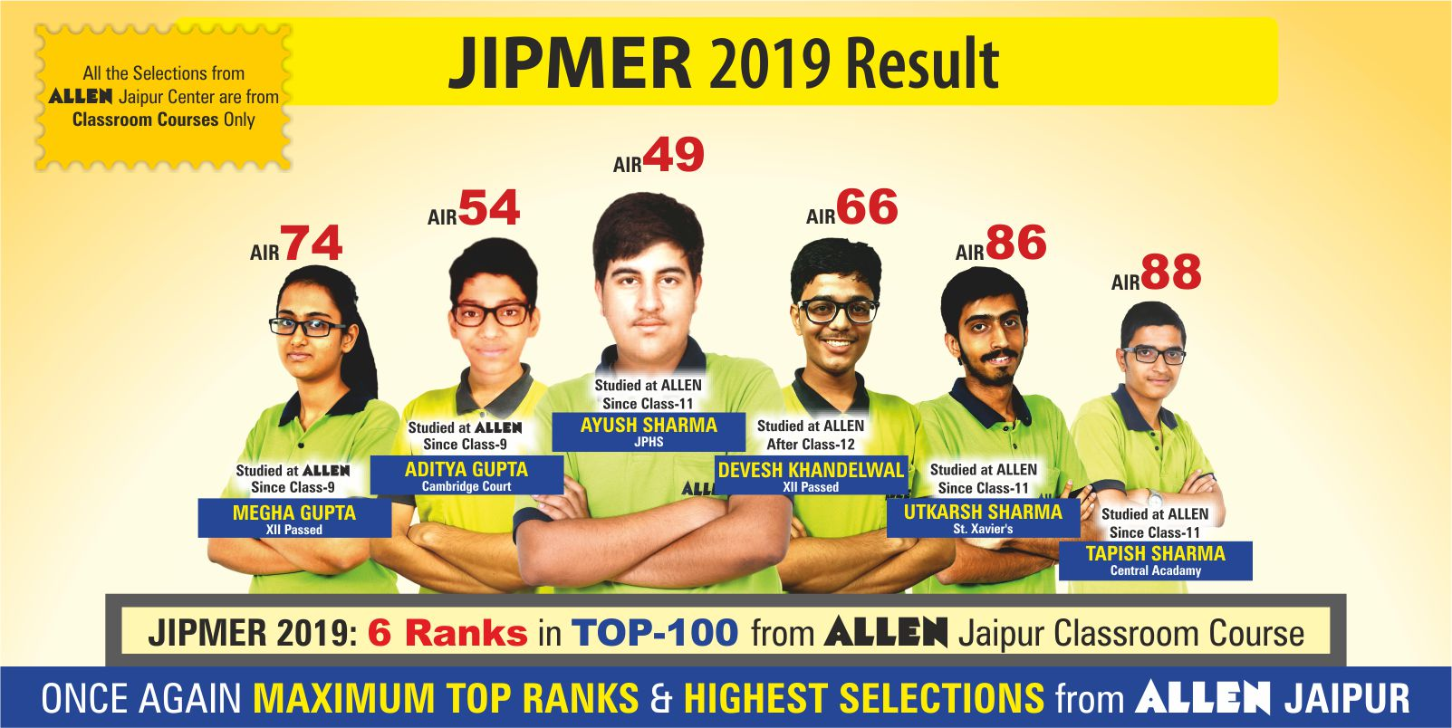 JIPMER-2019