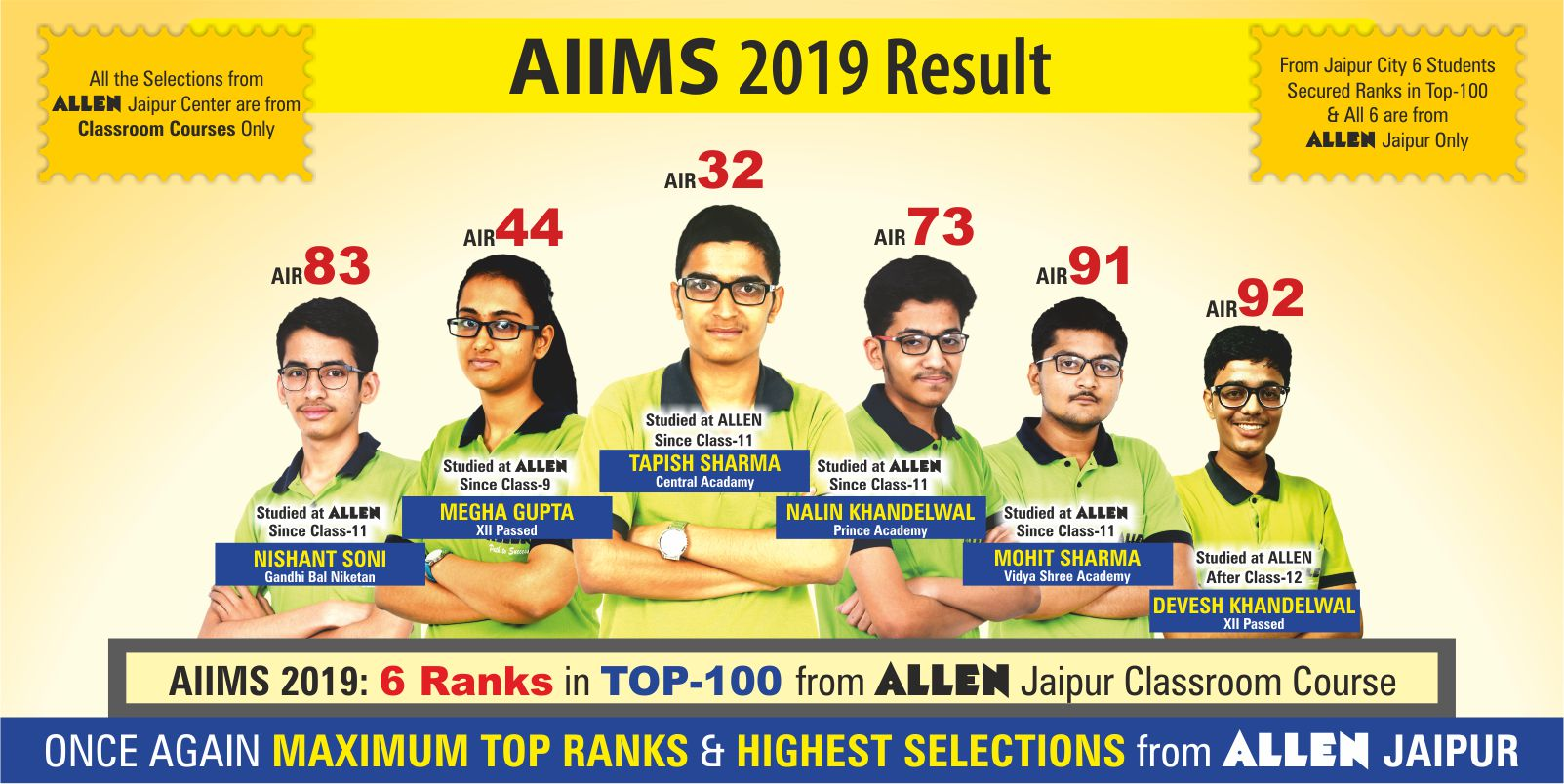 AIIMS-2019