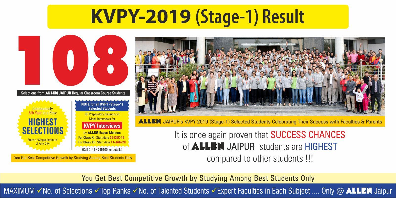 KVPY Stage-1 2019