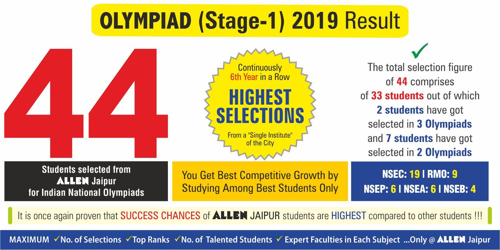Olympiad (Stage-1) 2019