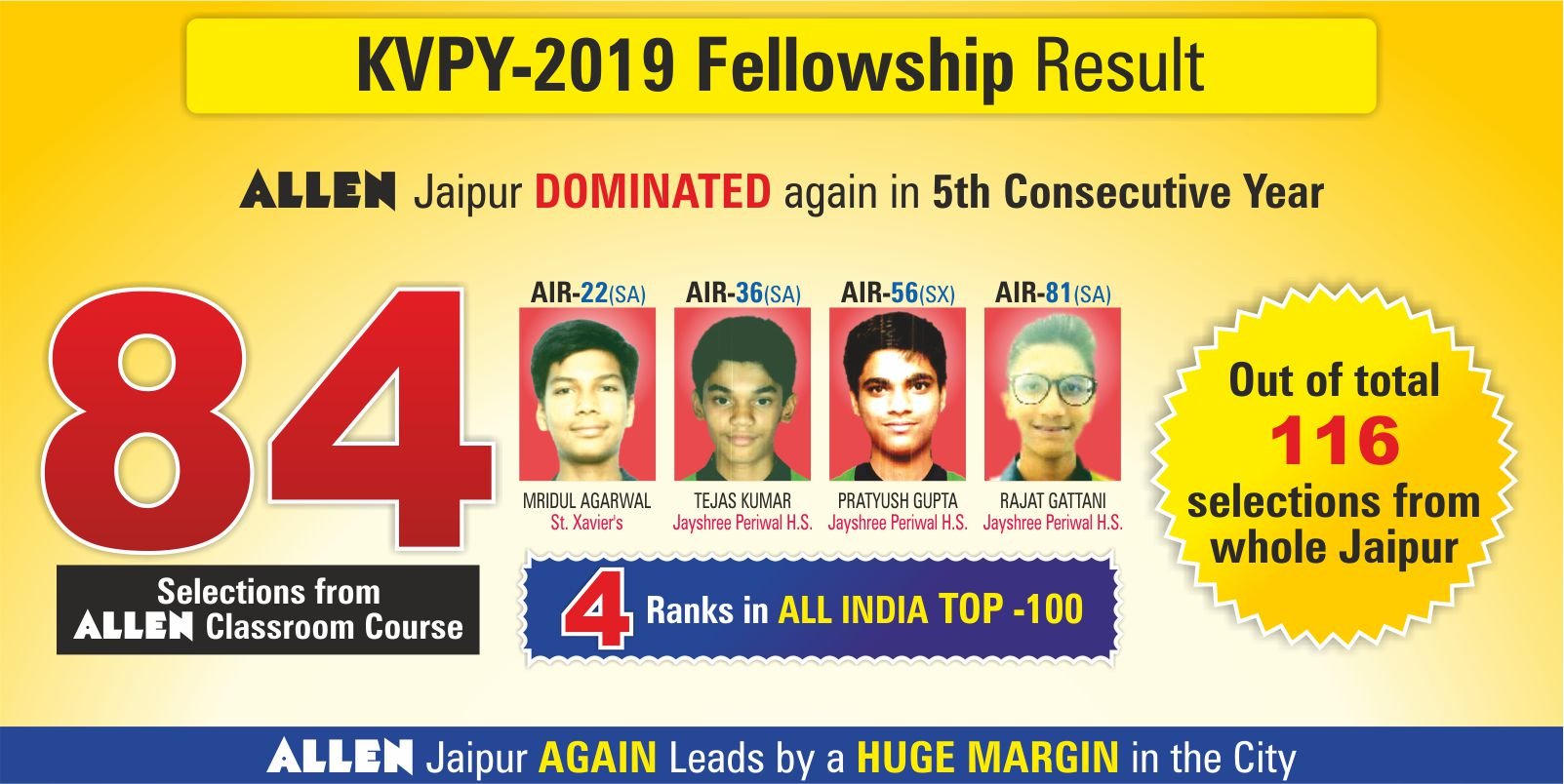 KVPY 2019 Fellowship result