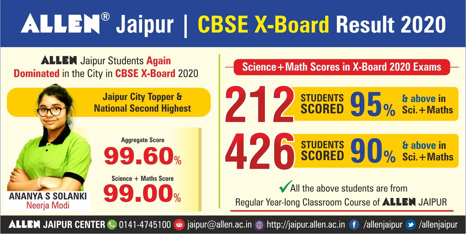 X Board Result 2020
