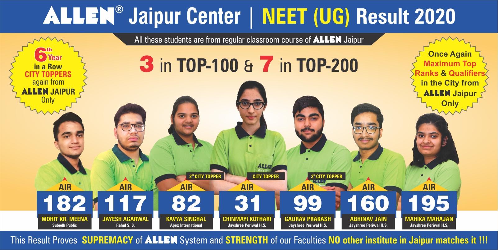 NEET-UG 2020 Result_17Oct