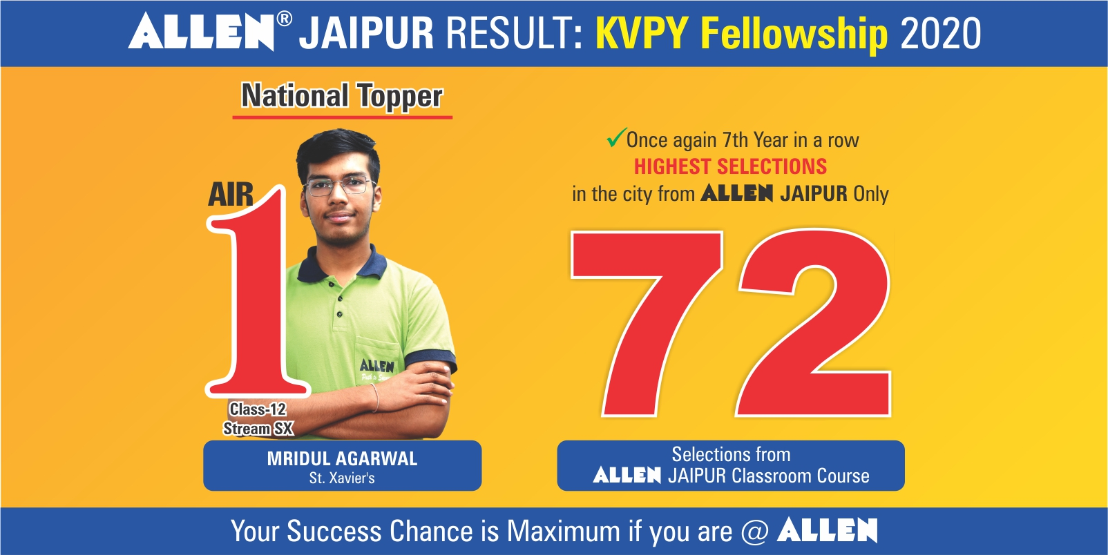 KVPY Fellowship 2020 Result 1703