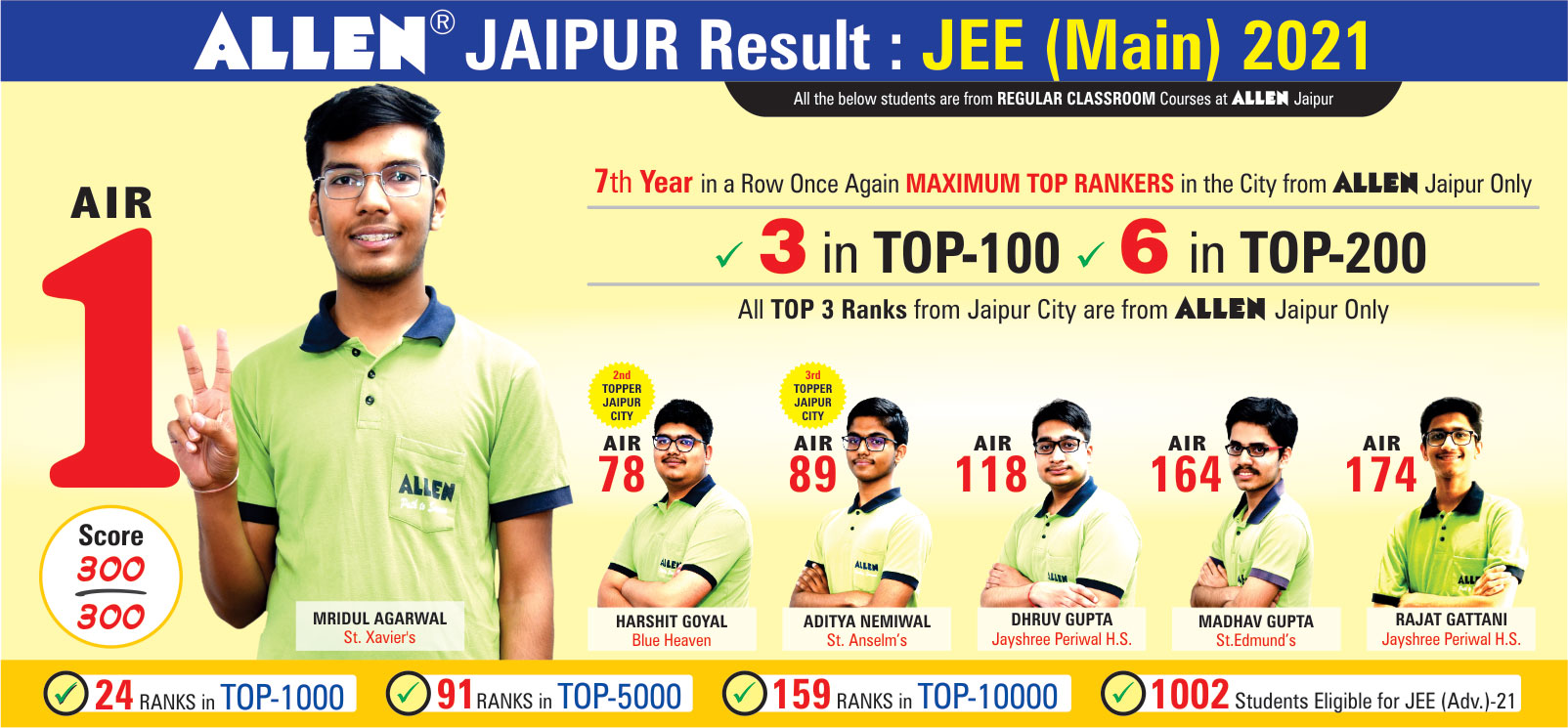 JEE (Main) Result 2021 17-09-2021 1840